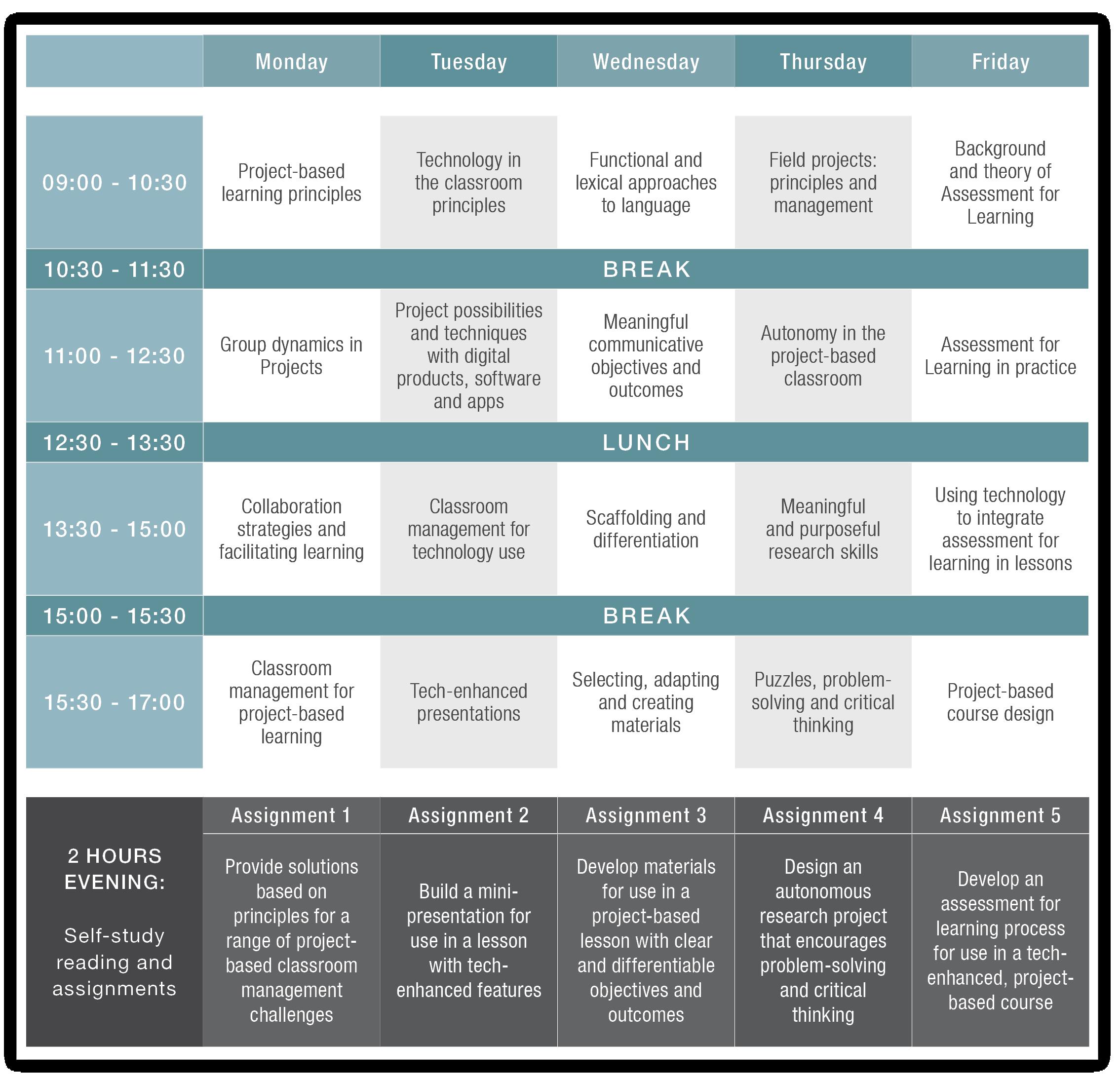 Sample timetable