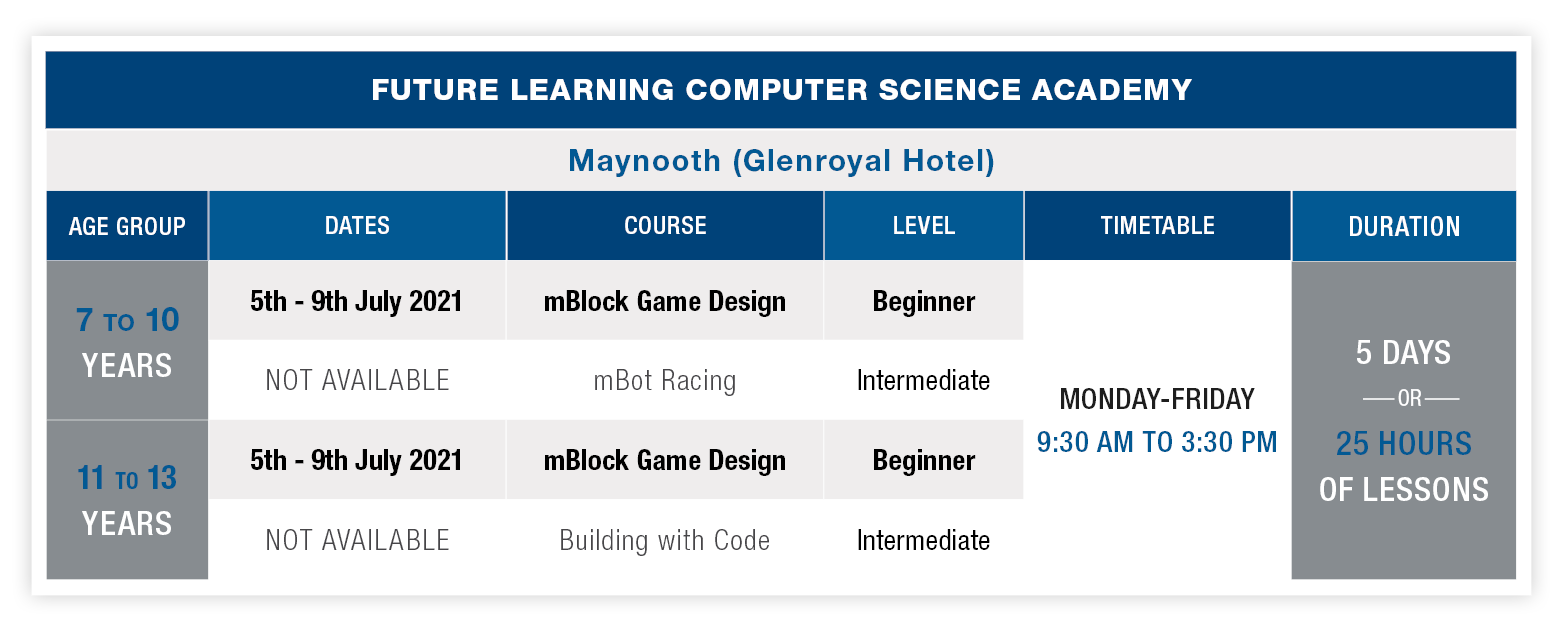 Maynooth Schedules